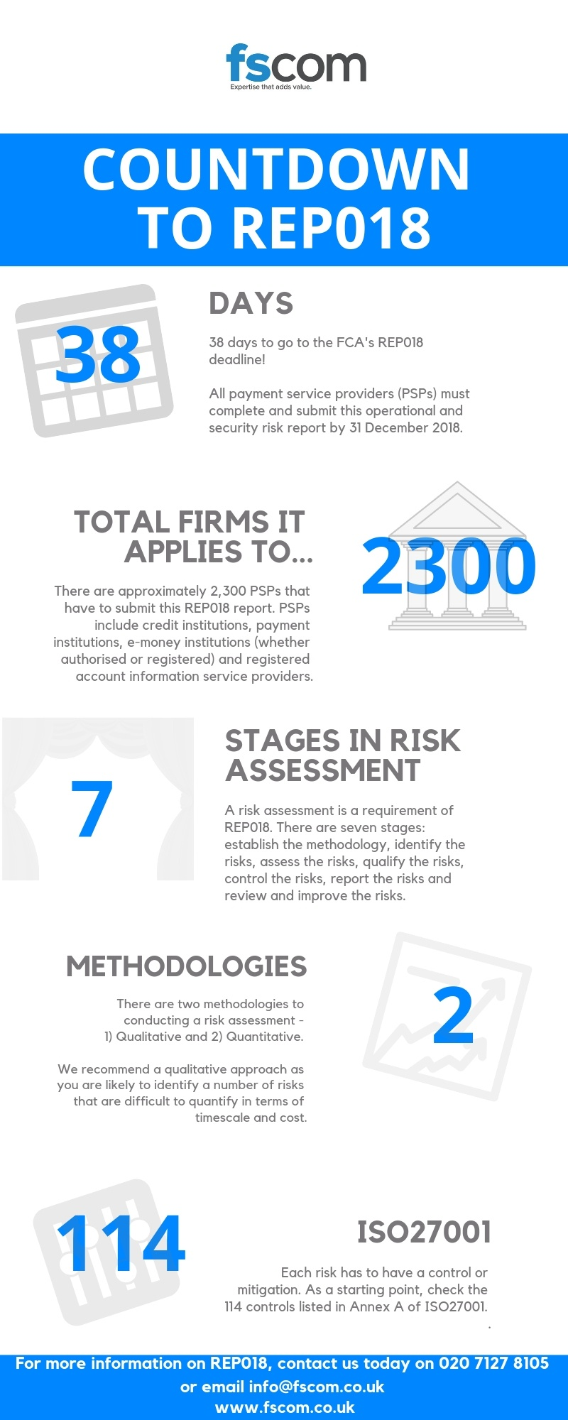 REP 018 Infographic  (3)